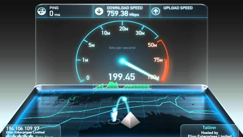 Проверка скорости интернета
