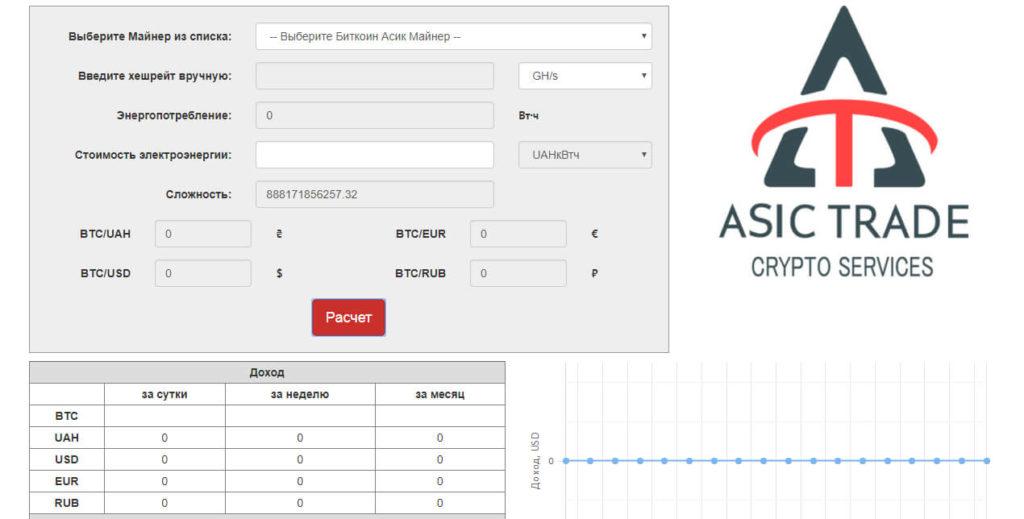 калькулятор ресурса Asictrade