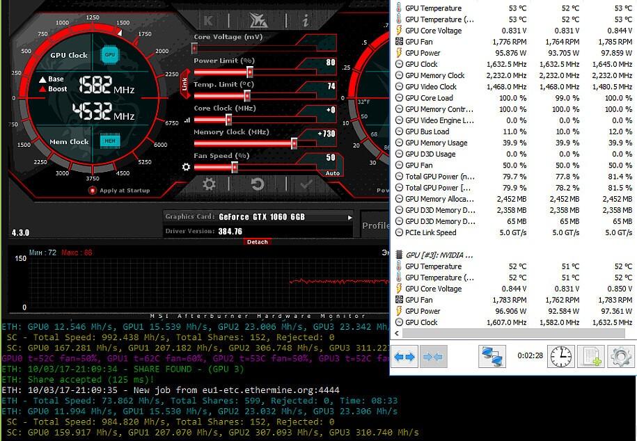 Установка Power Limit при настройке графических плат для майнинга