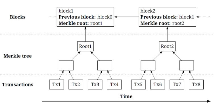 Groestl алгоритм для добычи Diamond