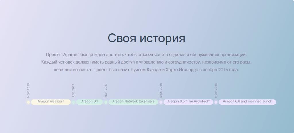 Проект Арагон