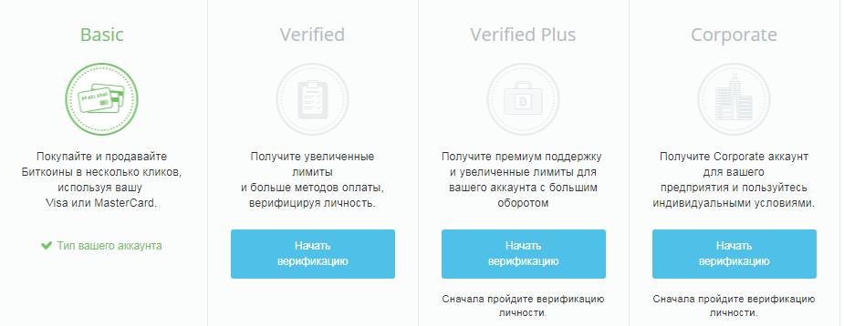 Варианты верификации
