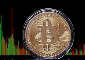 Динамика курса криптовалюты Биткоин