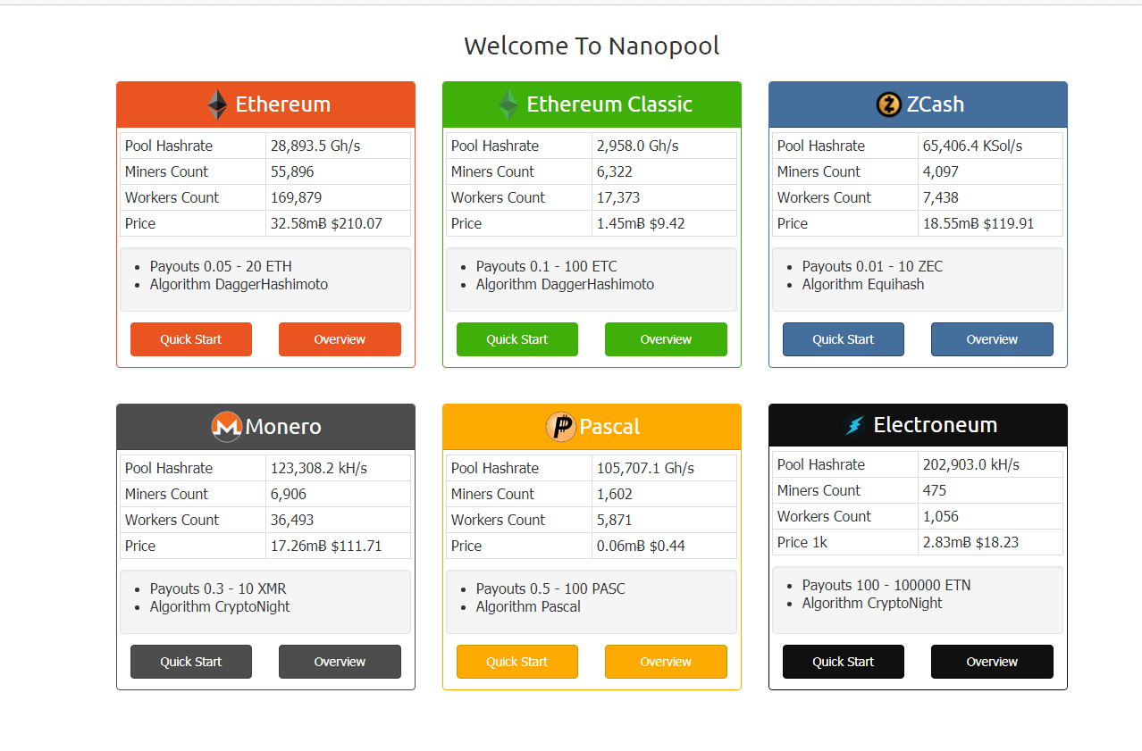 Сервис nanopool.org