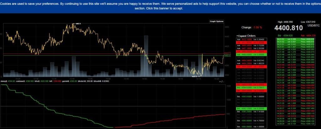 Приложение Bitcoin Ticker