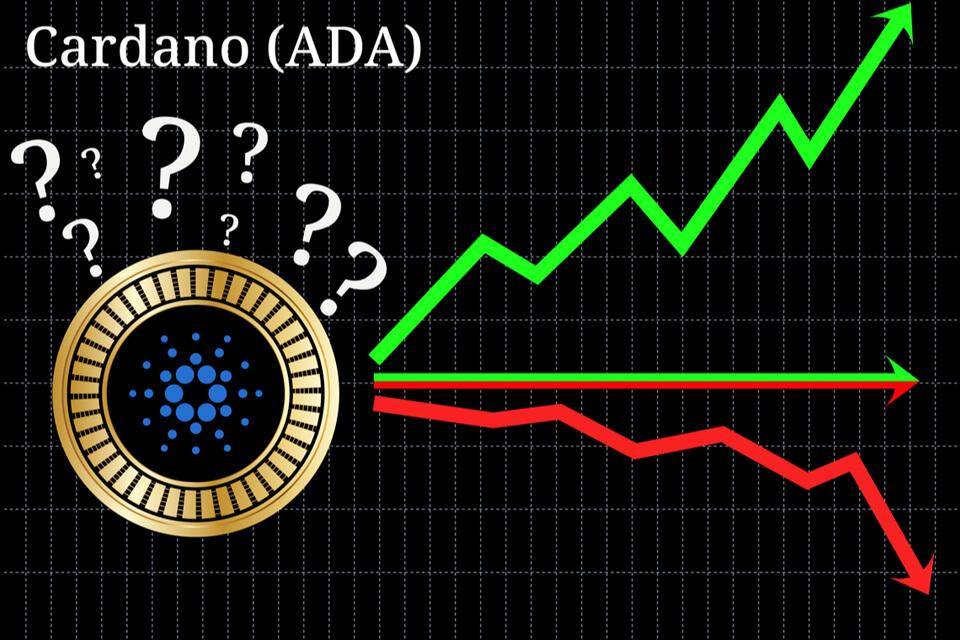 Прогноз курса Cardano на 2019 год