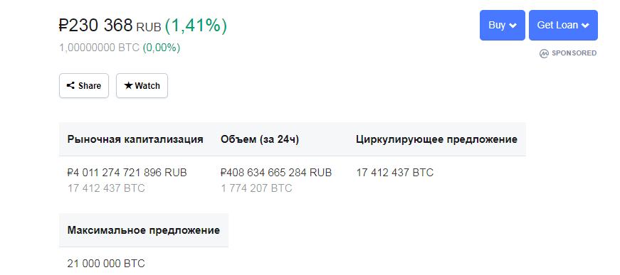 Сколько осталось монет биткоин