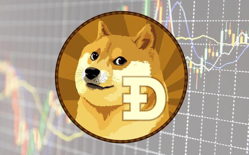 Потенциал и возможности курса Dogecoin