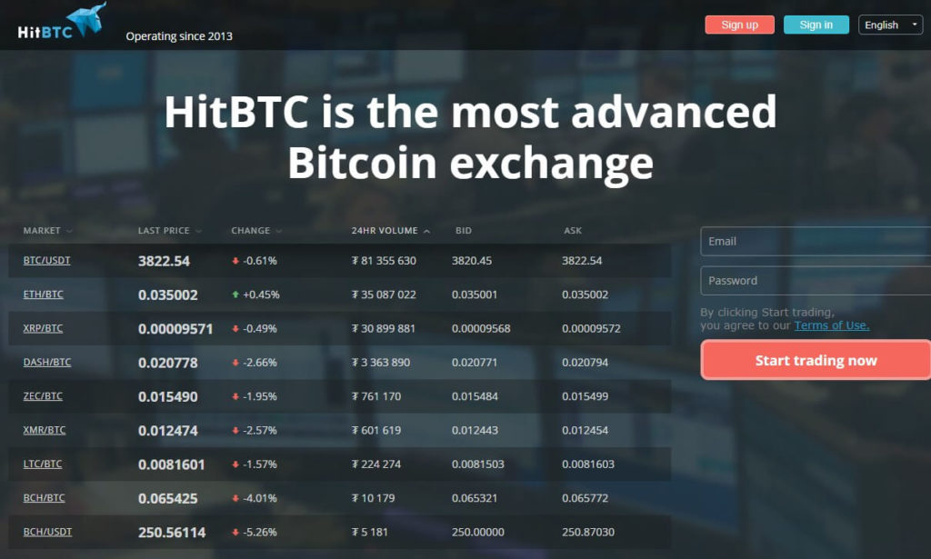 Биржа Hitbtc.com