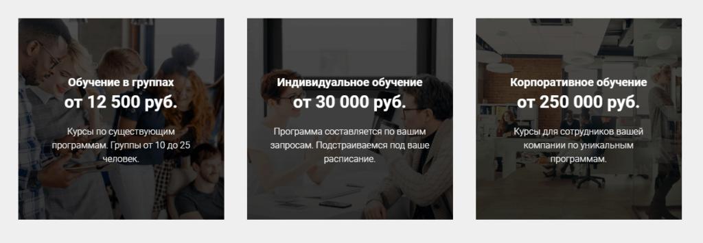 Криптоакадемия