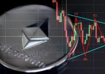 Изменение курса криптовалюты Эфириум