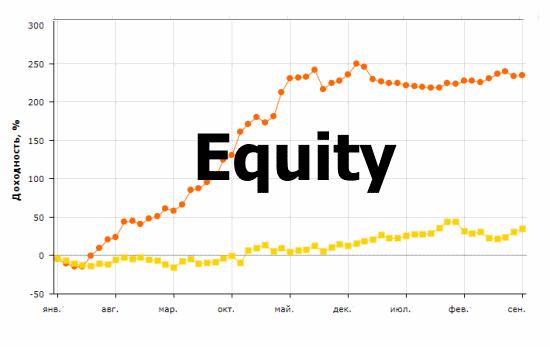 Эквити в биржевой торговле