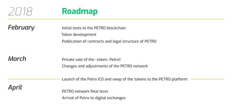 Дорожная карта EL Petro
