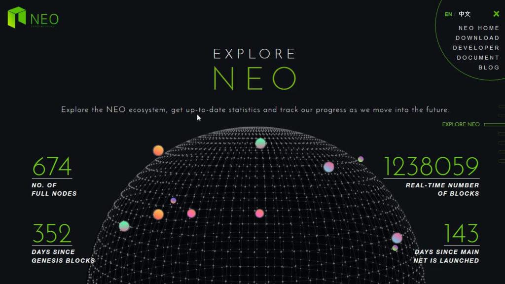 Официальный сайт НЕО (NEO)