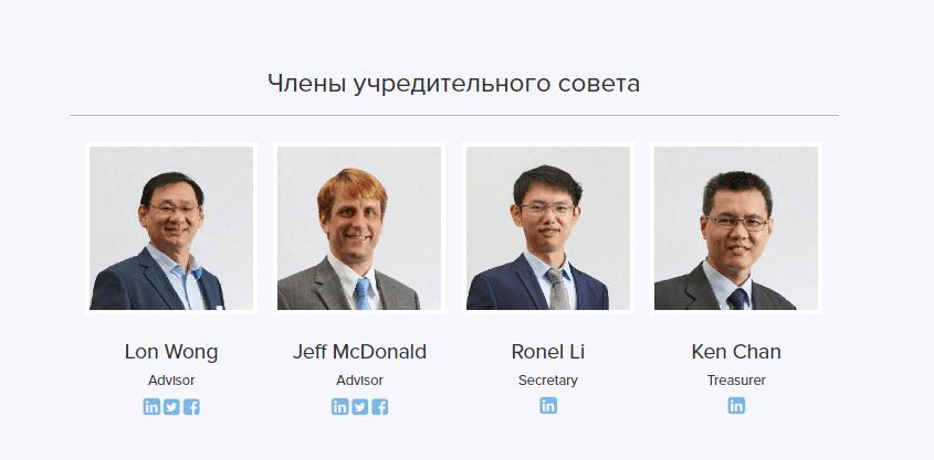 Члены учредительного совета