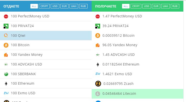 Обмен Litecoin с помощью BestChange: шаг 2