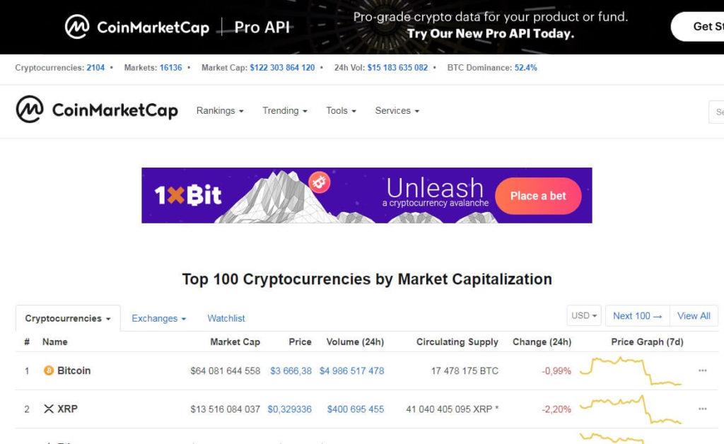 Сервис CoinMarketCap