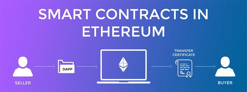 Принцип работы смарт-контрактов на платформе Ethereum