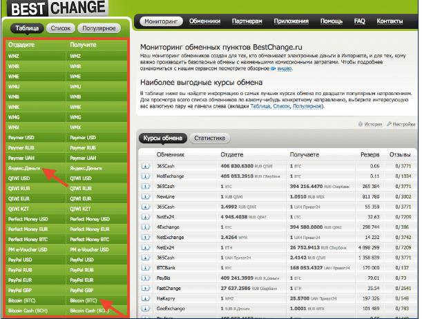 Выбор способ обмена на сервисе bestchahge.ru