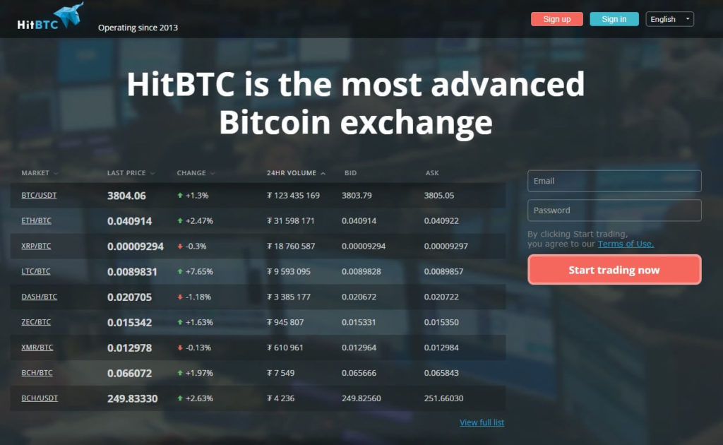Биржа HitBTC
