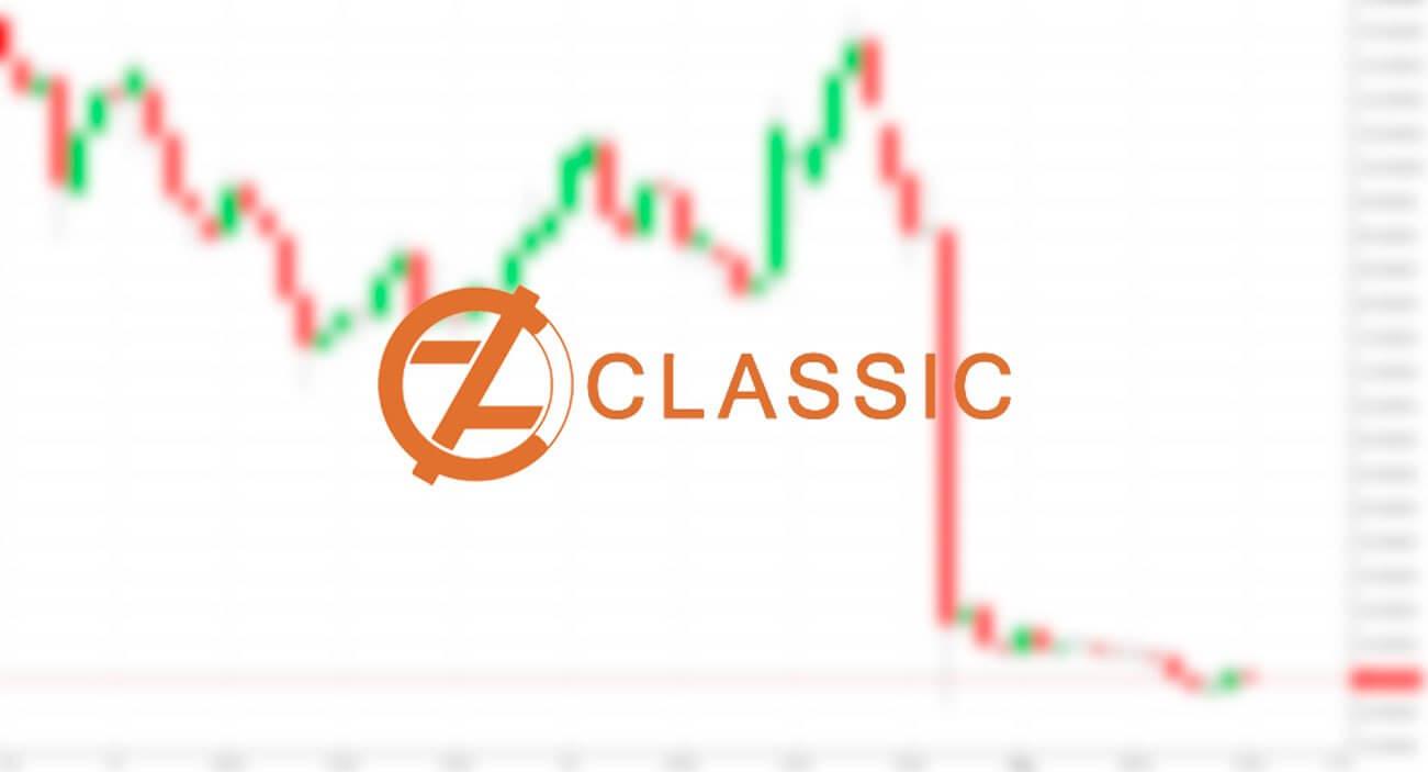 График курса криптовалюты ZCL (ZClassic)