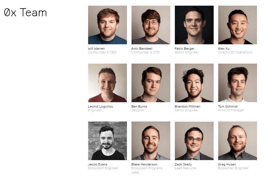 Команда разработчиков