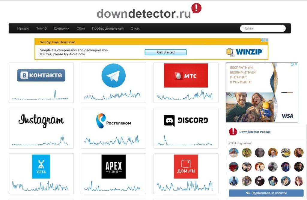 Сервис downdetector.ru
