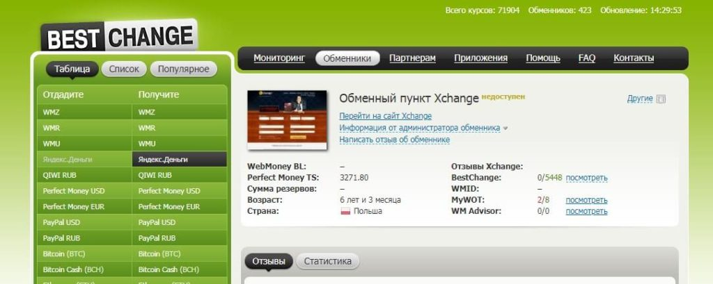 Как пополнить виртуальную карту Яндекс.Деньги