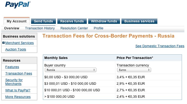 Комиссионные сборы в системе PayPal