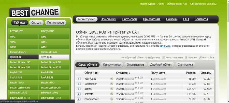 Обменник bestchange.ru