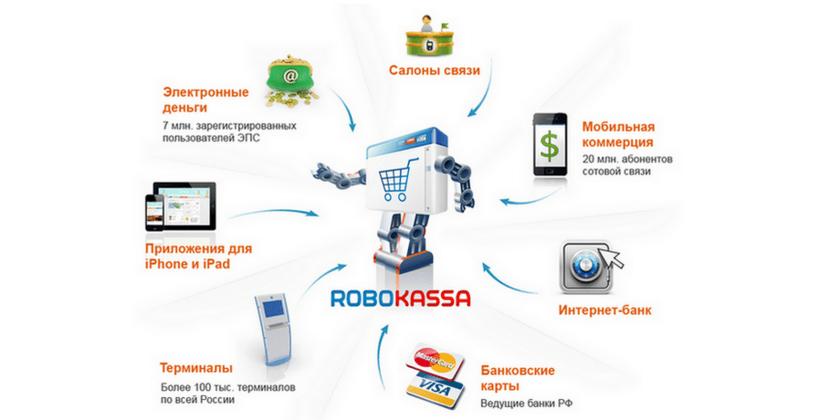 Что такое Robokassa и как пользоваться