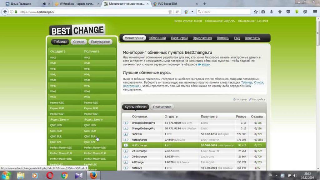 Сервис для обмена валют
