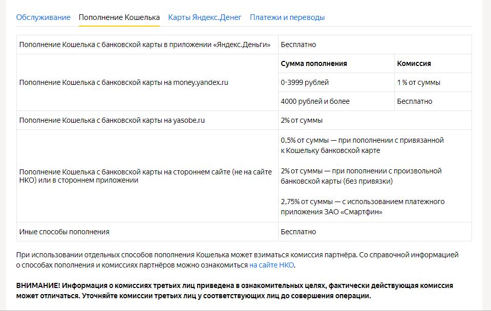 Комиссии по видам услуг