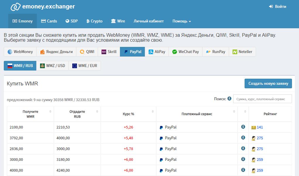 WM сервис Exchanger