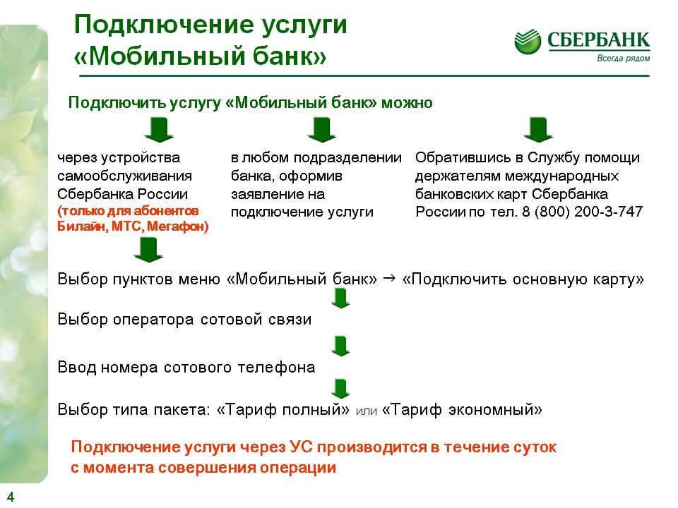 Подключение «Мобильного банка»