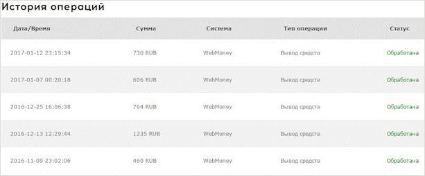 Скриншоты выплат разных авторов на бирже, вариант 1