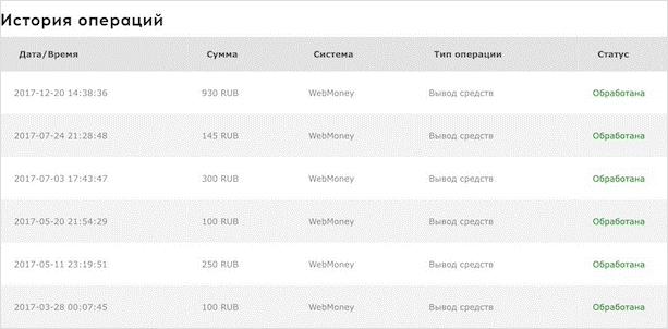 Скриншоты выплат разных авторов на бирже, вариант 3
