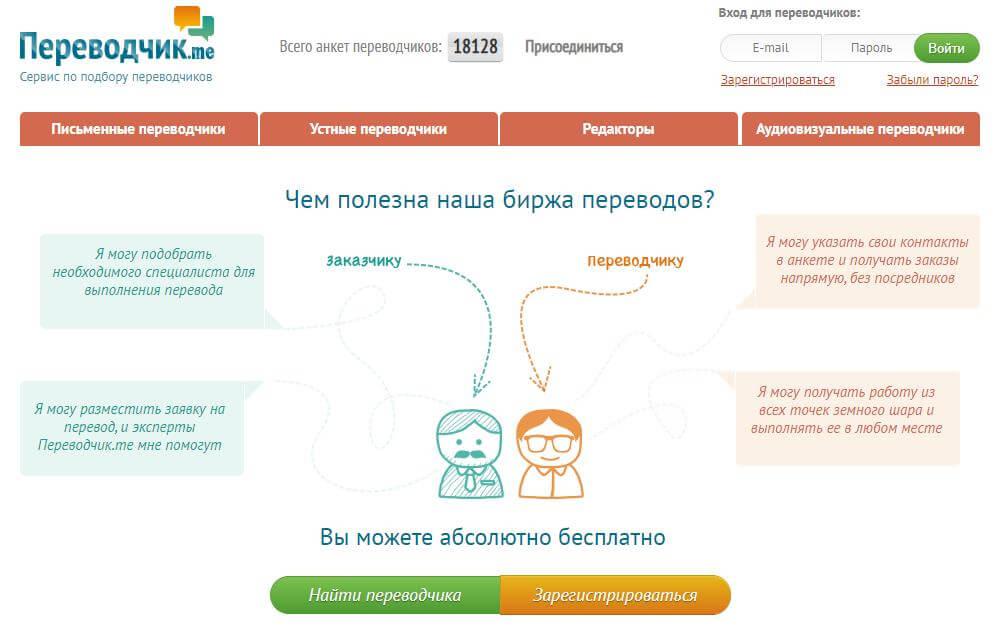 Фриланс-сайты для переводчиков