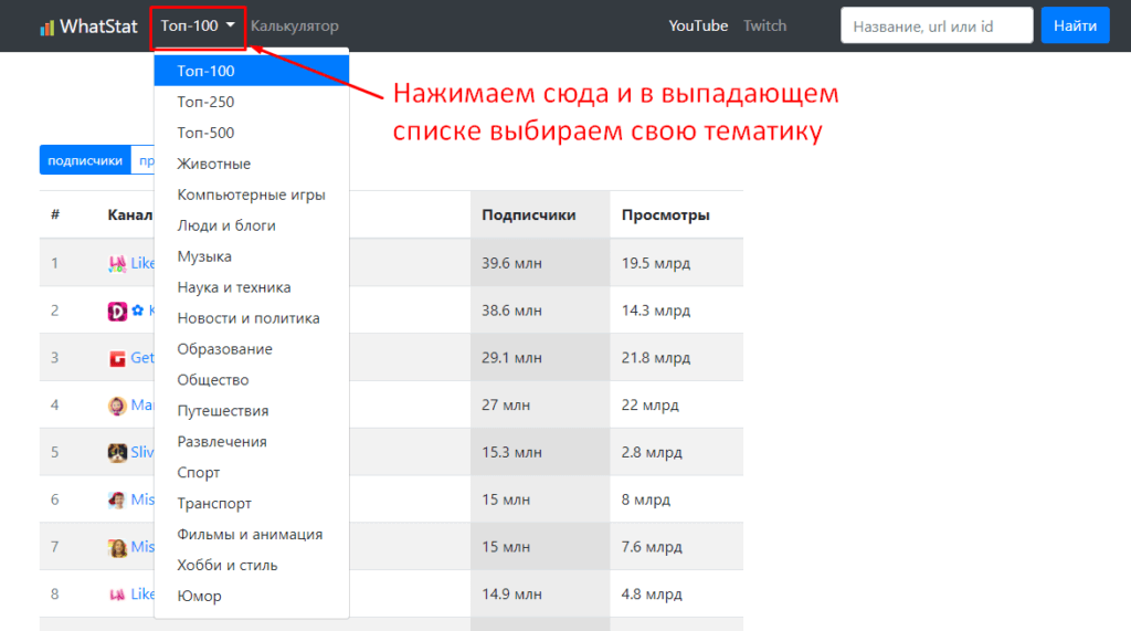 whatstat.ru/channels/top100
