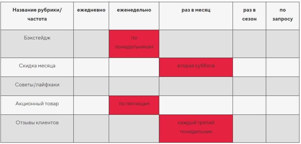 Проработка контент-плана, шаг 1