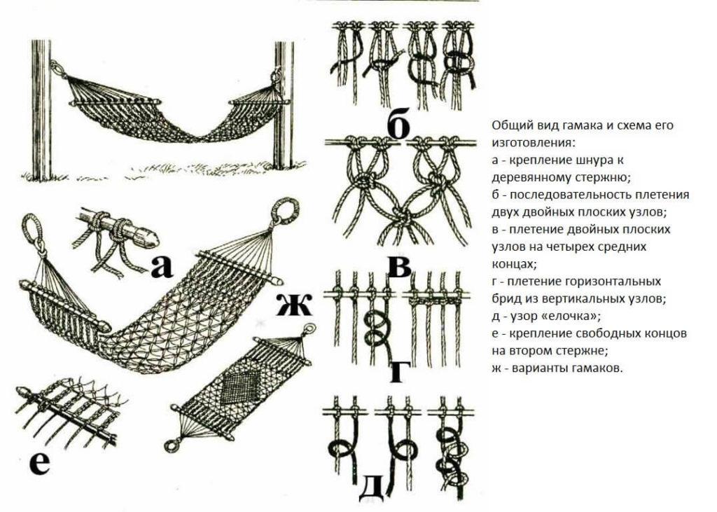Плетение гамаков