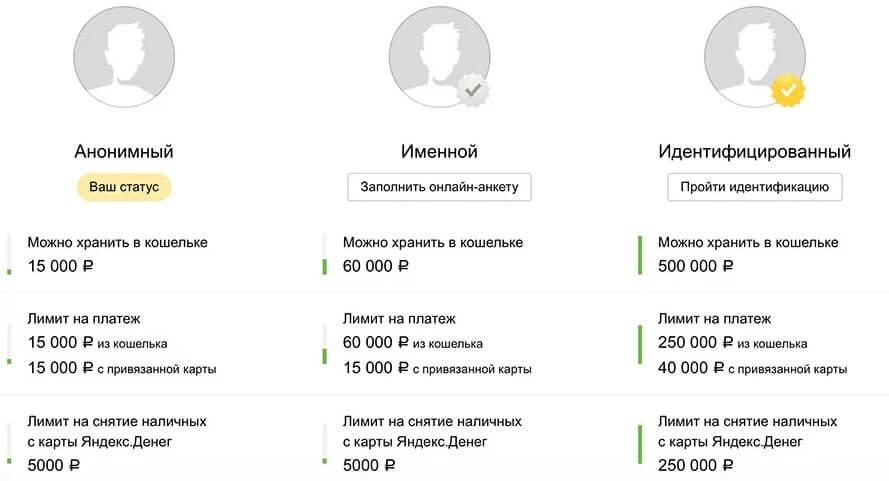 Статус виртуального счета