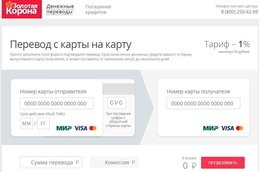 Способы отправки денег